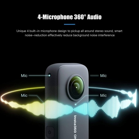 macchina fotografica a 360 gradi instax360